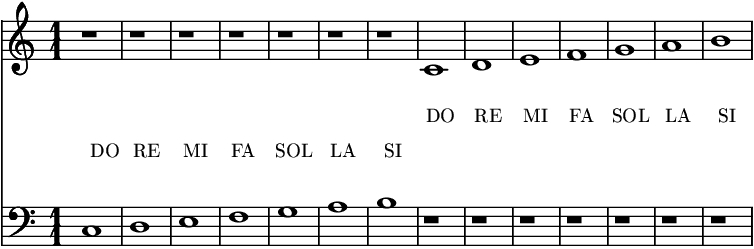 esempio di chiave di violino e di chiave di basso con do centrale