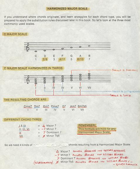 scala-maggiore-armonizzata-quadriadi