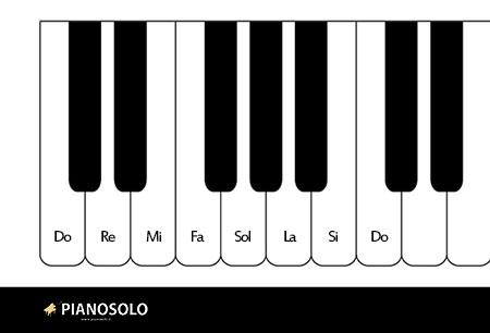 tastiera-pianoforte
