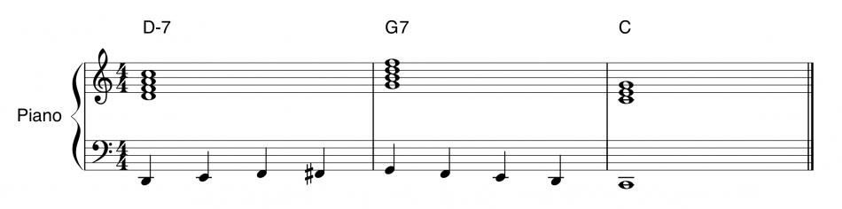 esercizio il walkin bass