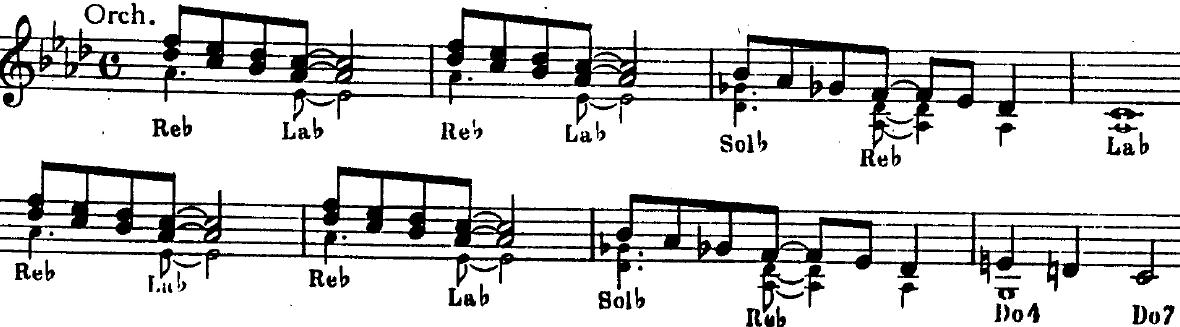 Come Accompagnare Un Brano Di Musica Leggera