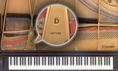 3829-serial-number-grand