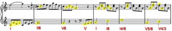 analisi armonica2