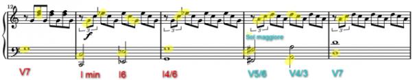 analisi armonica3