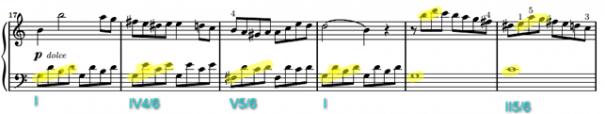 analisi armonica4