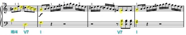 analisi armonica5