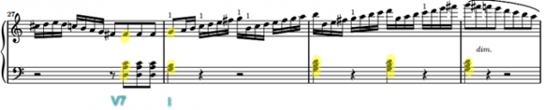 analisi armonica6