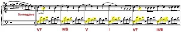 analisi armonica7