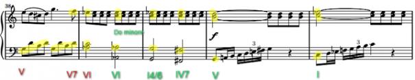 analisi armonica8