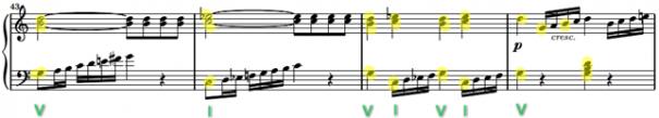 analisi armonica9