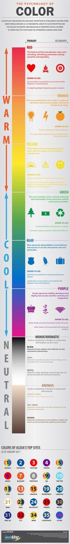 psicologia-colori-siti-web